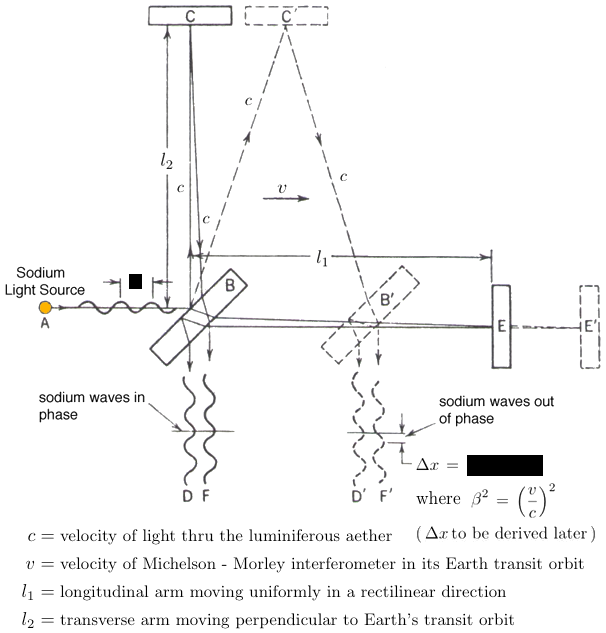 Michelson-Morely apparatus