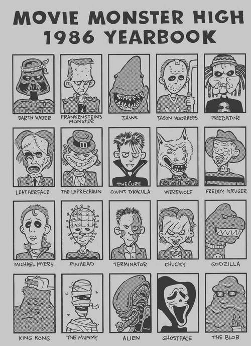 Horror Yearbook