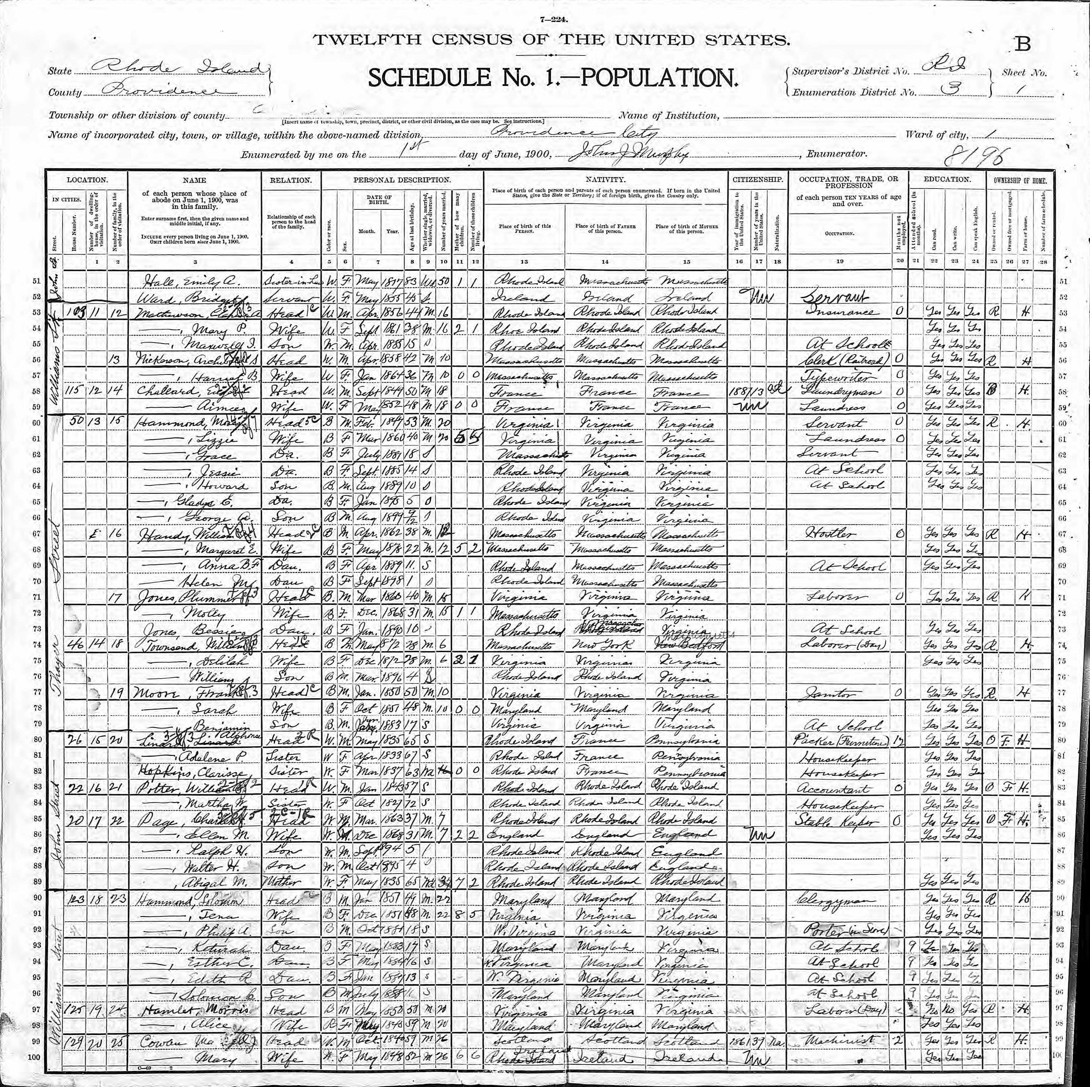 Delilah Townsend Census